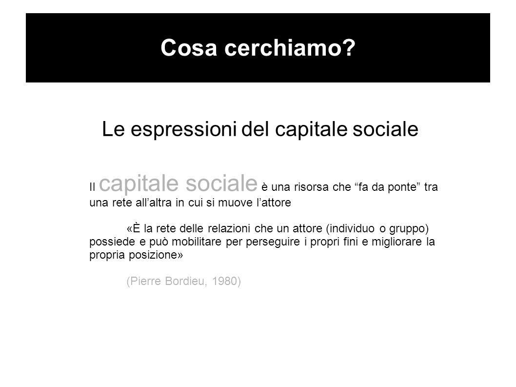 """Cosa cerchiamo? Le espressioni del capitale sociale Il capitale sociale è una risorsa che """"fa da ponte"""" tra una rete all'altra in cui si muove l'attor"""