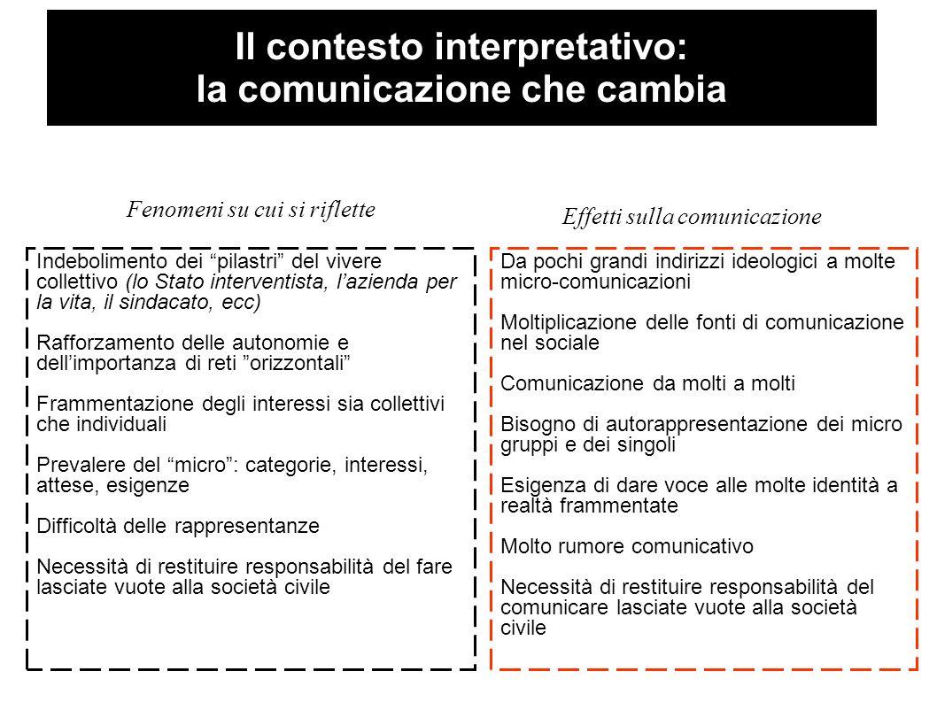 Il contesto interpretativo: la comunicazione che cambia Da pochi grandi indirizzi ideologici a molte micro-comunicazioni Moltiplicazione delle fonti d
