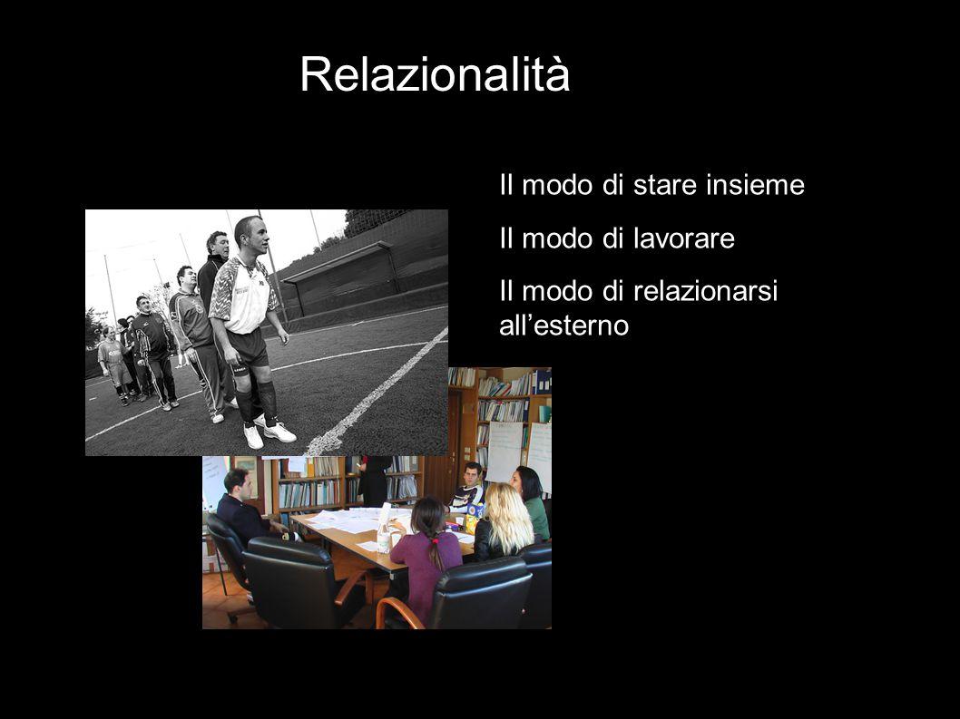 Relazionalità Il modo di stare insieme Il modo di lavorare Il modo di relazionarsi all'esterno