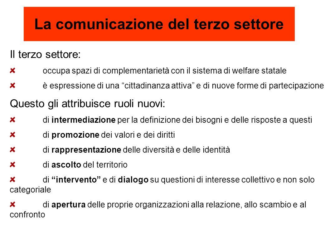 """La comunicazione del terzo settore Il terzo settore: occupa spazi di complementarietà con il sistema di welfare statale è espressione di una """"cittadin"""