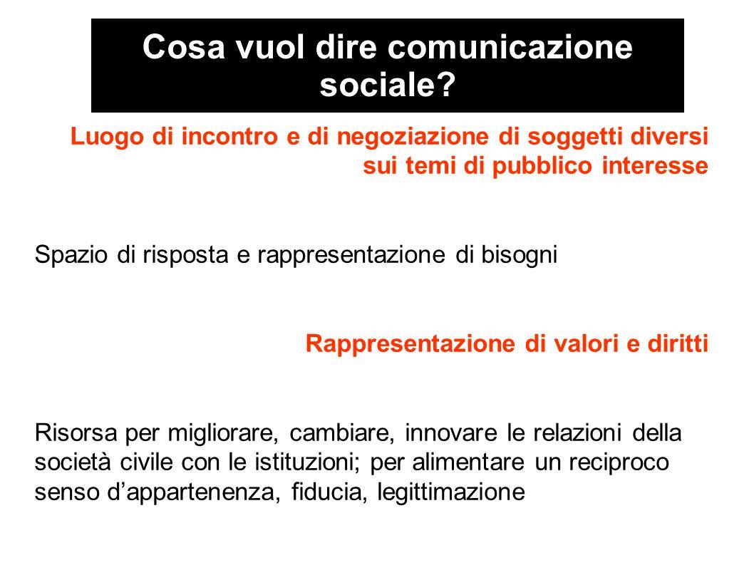 Cosa vuol dire comunicazione sociale? Luogo di incontro e di negoziazione di soggetti diversi sui temi di pubblico interesse Spazio di risposta e rapp