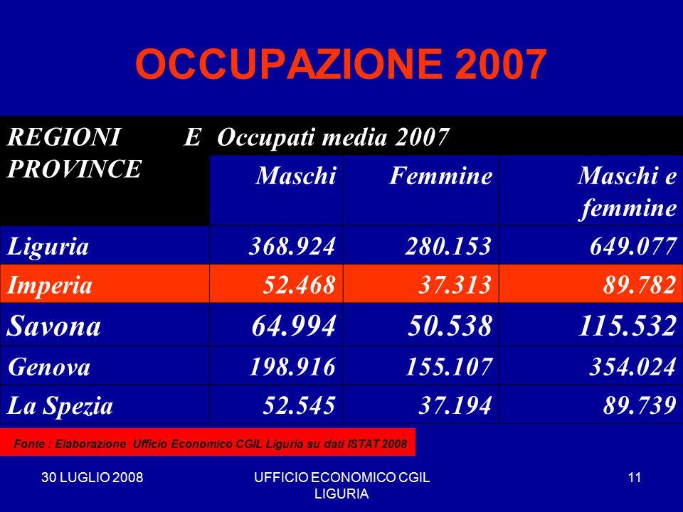 30 LUGLIO 2008UFFICIO ECONOMICO CGIL LIGURIA 11 OCCUPAZIONE 2007 REGIONI E PROVINCE Occupati media 2007 MaschiFemmineMaschi e femmine Liguria368.924280.153649.077 Imperia52.46837.31389.782 Savona64.99450.538115.532 Genova198.916155.107354.024 La Spezia52.54537.19489.739 * Fonte : Elaborazione Ufficio Economico CGIL Liguria su dati ISTAT 2008