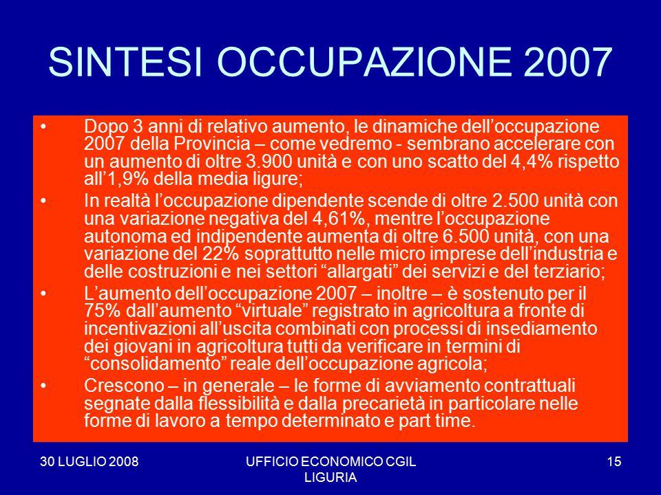 30 LUGLIO 2008UFFICIO ECONOMICO CGIL LIGURIA 15 SINTESI OCCUPAZIONE 2007 Dopo 3 anni di relativo aumento, le dinamiche dell'occupazione 2007 della Provincia – come vedremo - sembrano accelerare con un aumento di oltre 3.900 unità e con uno scatto del 4,4% rispetto all'1,9% della media ligure; In realtà l'occupazione dipendente scende di oltre 2.500 unità con una variazione negativa del 4,61%, mentre l'occupazione autonoma ed indipendente aumenta di oltre 6.500 unità, con una variazione del 22% soprattutto nelle micro imprese dell'industria e delle costruzioni e nei settori allargati dei servizi e del terziario; L'aumento dell'occupazione 2007 – inoltre – è sostenuto per il 75% dall'aumento virtuale registrato in agricoltura a fronte di incentivazioni all'uscita combinati con processi di insediamento dei giovani in agricoltura tutti da verificare in termini di consolidamento reale dell'occupazione agricola; Crescono – in generale – le forme di avviamento contrattuali segnate dalla flessibilità e dalla precarietà in particolare nelle forme di lavoro a tempo determinato e part time.