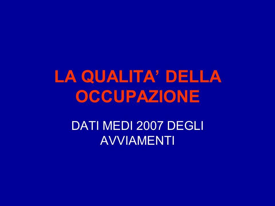 LA QUALITA' DELLA OCCUPAZIONE DATI MEDI 2007 DEGLI AVVIAMENTI