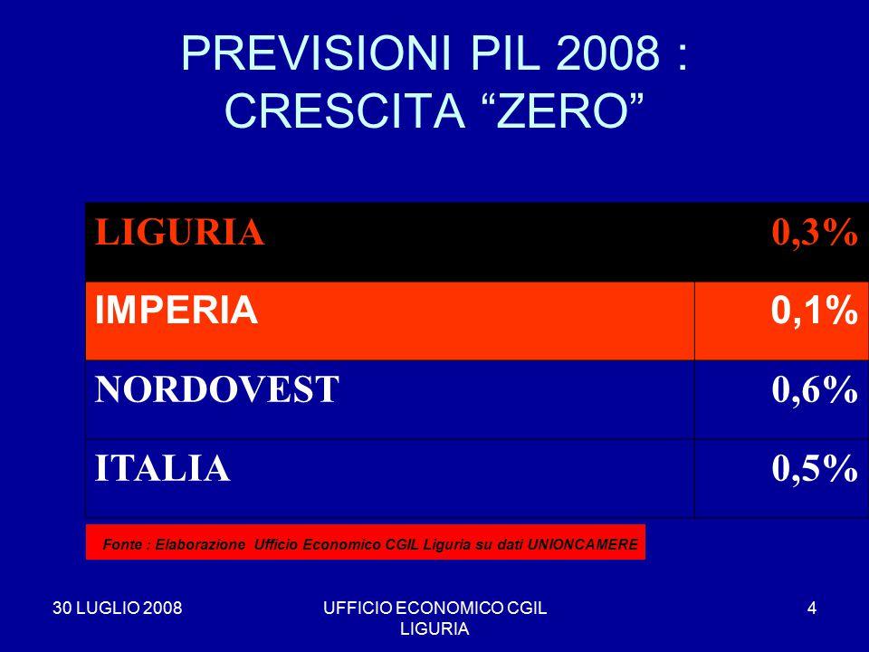 """30 LUGLIO 2008UFFICIO ECONOMICO CGIL LIGURIA 4 PREVISIONI PIL 2008 : CRESCITA """"ZERO"""" LIGURIA0,3% IMPERIA0,1% NORDOVEST0,6% ITALIA0,5% * Fonte : Elabor"""