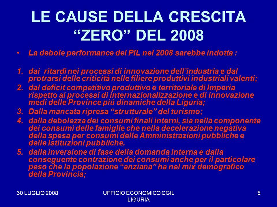 """30 LUGLIO 2008UFFICIO ECONOMICO CGIL LIGURIA 5 LE CAUSE DELLA CRESCITA """"ZERO"""" DEL 2008 La debole performance del PIL nel 2008 sarebbe indotta : 1.dai"""