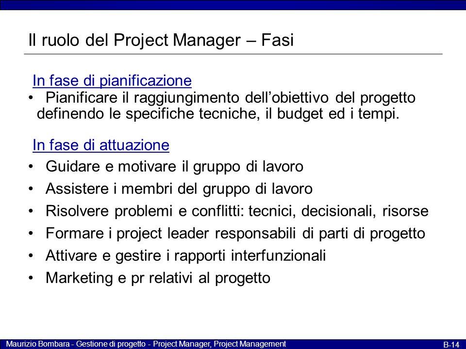 Maurizio Bombara - Gestione di progetto - Project Manager, Project Management B-14 Il ruolo del Project Manager – Fasi In fase di pianificazione Piani