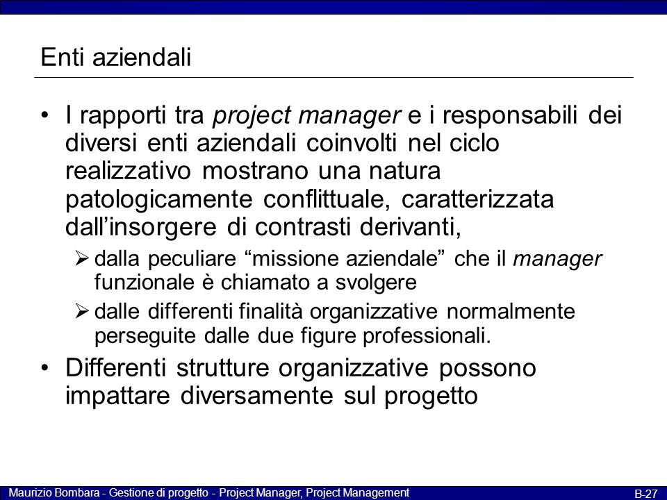 Maurizio Bombara - Gestione di progetto - Project Manager, Project Management B-27 Enti aziendali I rapporti tra project manager e i responsabili dei