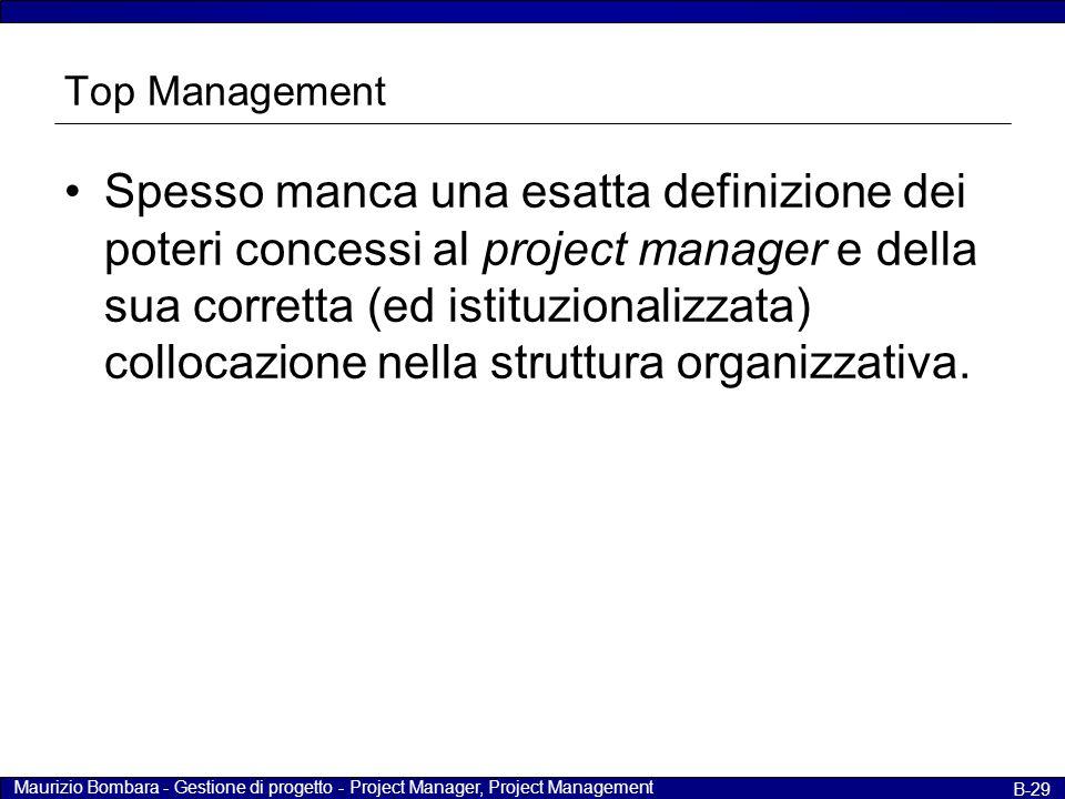 Maurizio Bombara - Gestione di progetto - Project Manager, Project Management B-29 Top Management Spesso manca una esatta definizione dei poteri conce