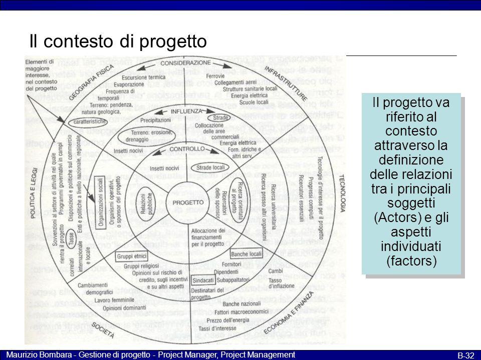 Maurizio Bombara - Gestione di progetto - Project Manager, Project Management B-32 Il contesto di progetto Il progetto va riferito al contesto attrave