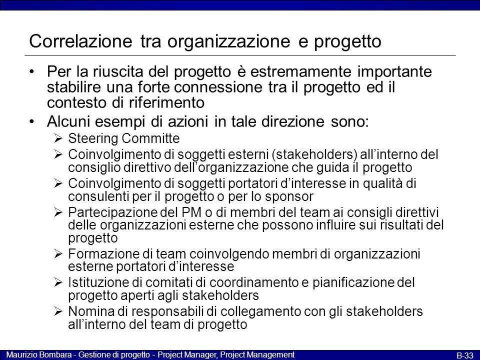 Maurizio Bombara - Gestione di progetto - Project Manager, Project Management B-33 Correlazione tra organizzazione e progetto Per la riuscita del prog