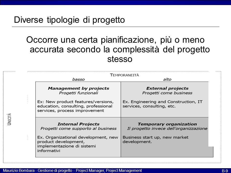 Maurizio Bombara - Gestione di progetto - Project Manager, Project Management B-9 Diverse tipologie di progetto Occorre una certa pianificazione, più