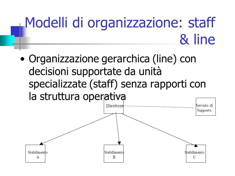 Modelli di organizzazione: staff & line Organizzazione gerarchica (line) con decisioni supportate da unità specializzate (staff) senza rapporti con la struttura operativa Direttore Stabilimento A Stabilimento B Stabilimento C Servizio di Supporto