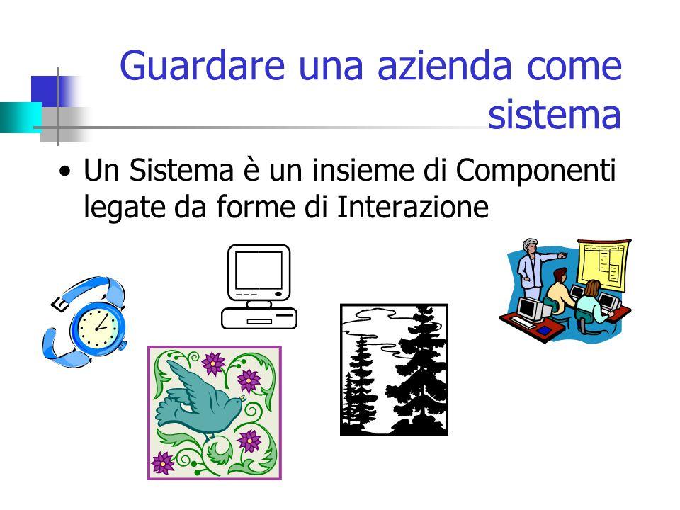 Guardare una azienda come sistema Un Sistema è un insieme di Componenti legate da forme di Interazione