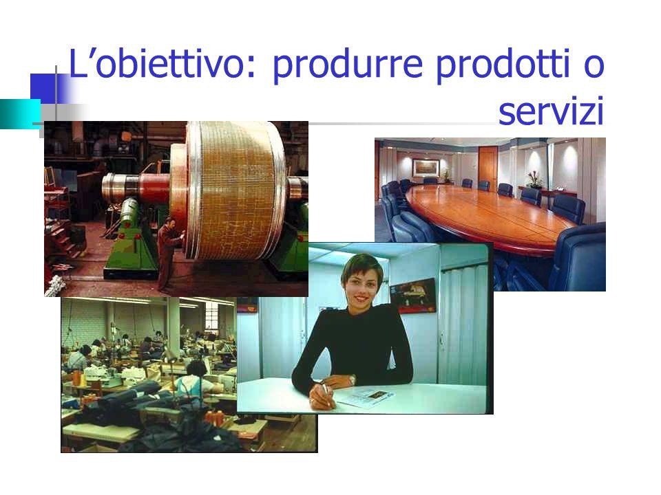 L'obiettivo: produrre prodotti o servizi