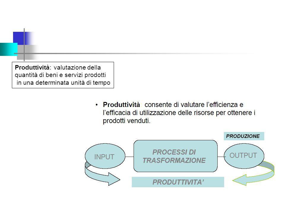 Produttività: valutazione della quantità di beni e servizi prodotti in una determinata unità di tempo