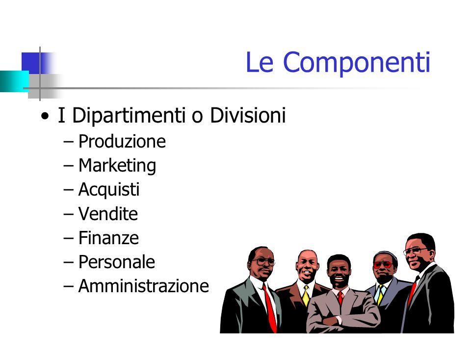 Le Componenti I Dipartimenti o Divisioni –Produzione –Marketing –Acquisti –Vendite –Finanze –Personale –Amministrazione