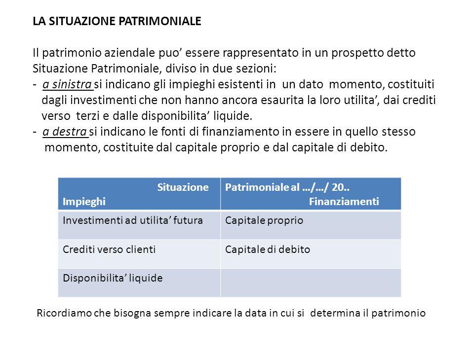 LA SITUAZIONE PATRIMONIALE Il patrimonio aziendale puo' essere rappresentato in un prospetto detto Situazione Patrimoniale, diviso in due sezioni: - a