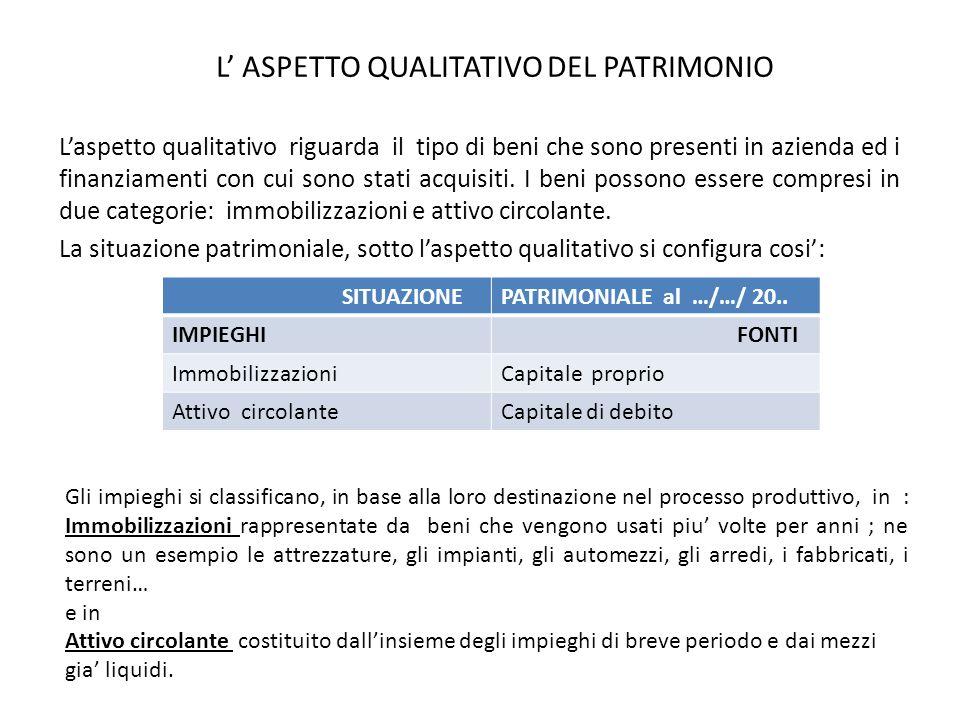 L' ASPETTO QUALITATIVO DEL PATRIMONIO L'aspetto qualitativo riguarda il tipo di beni che sono presenti in azienda ed i finanziamenti con cui sono stat