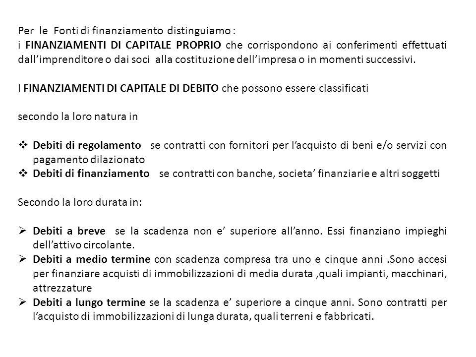 Per le Fonti di finanziamento distinguiamo : i FINANZIAMENTI DI CAPITALE PROPRIO che corrispondono ai conferimenti effettuati dall'imprenditore o dai
