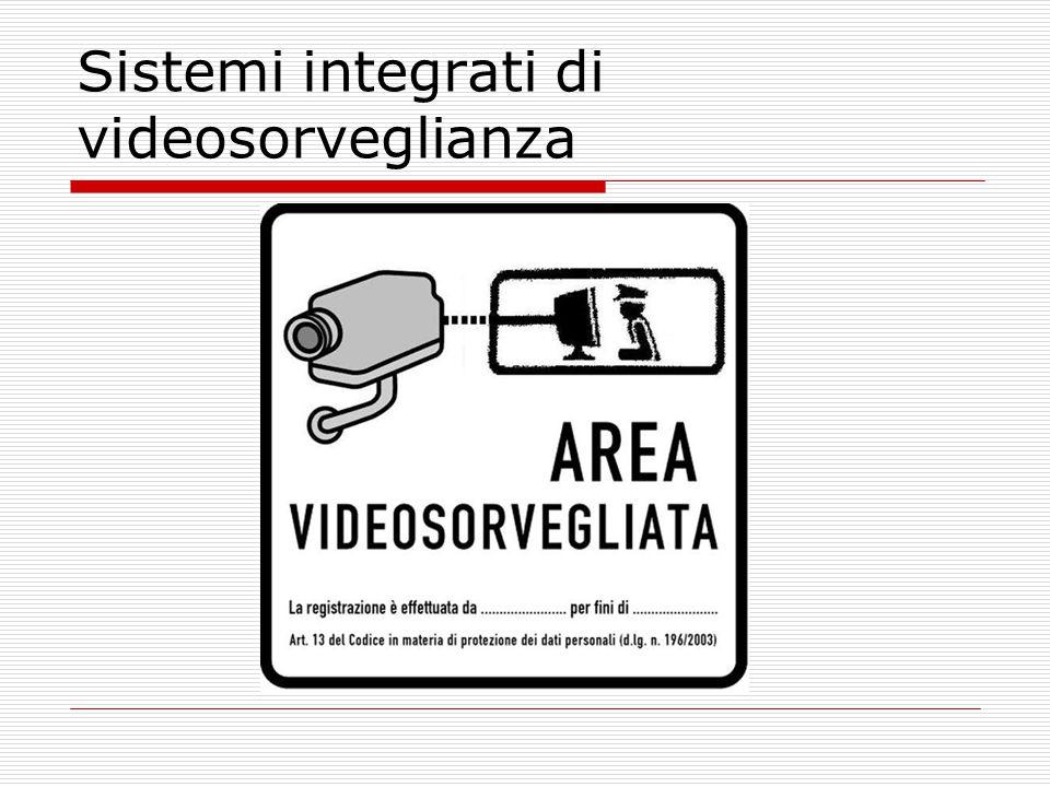 Sistemi integrati di videosorveglianza