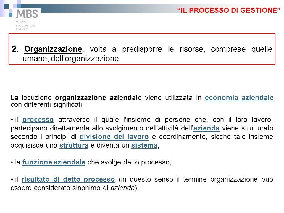 """""""IL PROCESSO DI GESTIONE"""" 2. Organizzazione, volta a predisporre le risorse, comprese quelle umane, dell'organizzazione. La locuzione organizzazione a"""