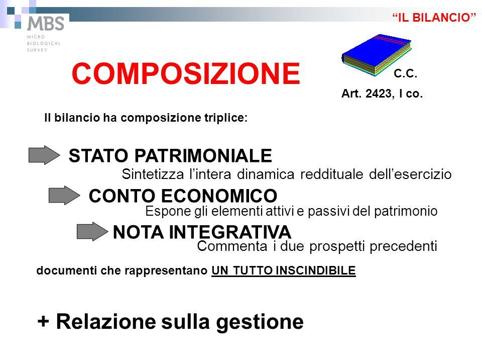 COMPOSIZIONE Art. 2423, I co. Il bilancio ha composizione triplice: STATO PATRIMONIALE CONTO ECONOMICO NOTA INTEGRATIVA documenti che rappresentano UN