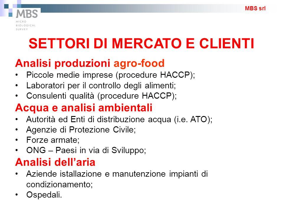 MBS srl Analisi produzioni agro-food Piccole medie imprese (procedure HACCP); Laboratori per il controllo degli alimenti; Consulenti qualità (procedur