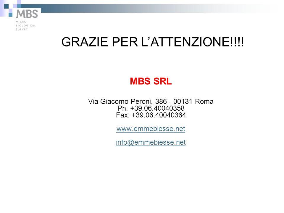 MBS SRL Via Giacomo Peroni, 386 - 00131 Roma Ph: +39.06.40040358 Fax: +39.06.40040364 www.emmebiesse.net info@emmebiesse.net GRAZIE PER L'ATTENZIONE!!