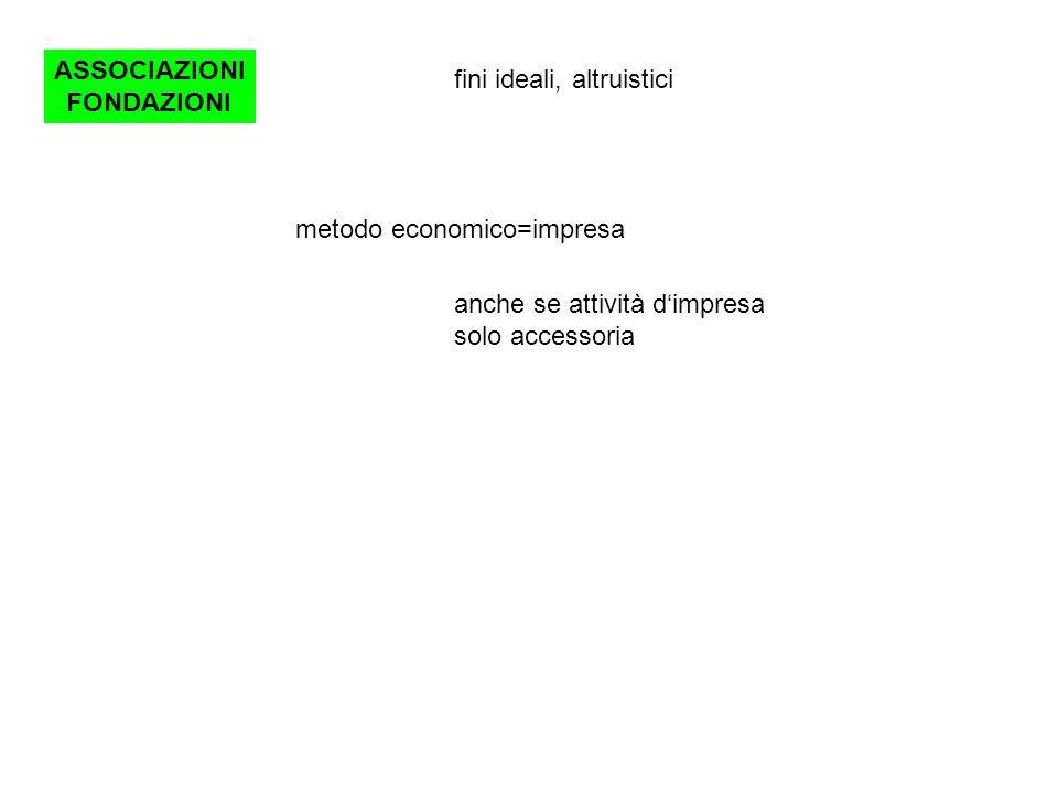 ASSOCIAZIONI FONDAZIONI metodo economico=impresa fini ideali, altruistici anche se attività d'impresa solo accessoria