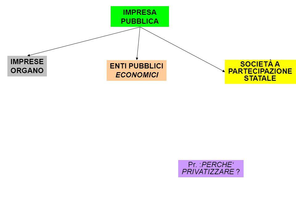 IMPRESA PUBBLICA ENTI PUBBLICI ECONOMICI IMPRESE ORGANO SOCIETÀ A PARTECIPAZIONE STATALE Pr.