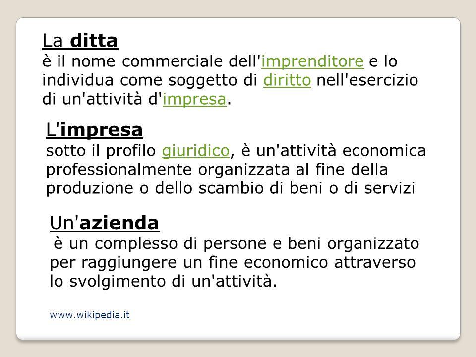 La ditta è il nome commerciale dell'imprenditore e lo individua come soggetto di diritto nell'esercizio di un'attività d'impresa.imprenditoredirittoim