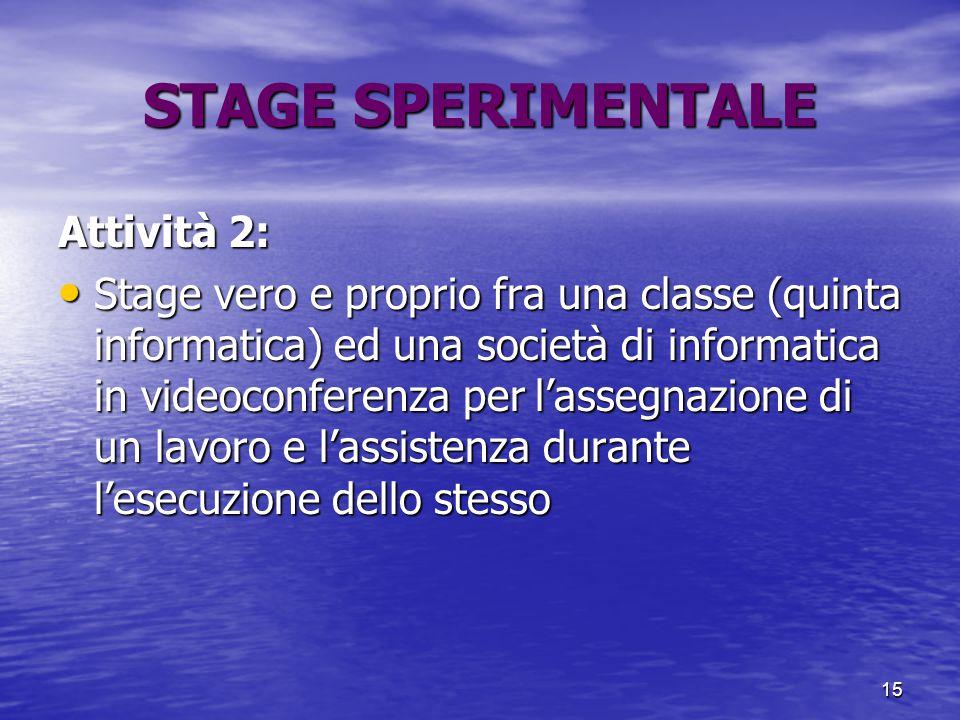15 STAGE SPERIMENTALE Attività 2: Stage vero e proprio fra una classe (quinta informatica) ed una società di informatica in videoconferenza per l'asse