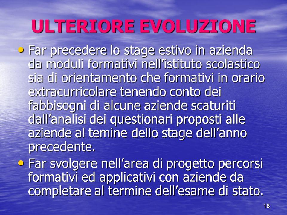 18 ULTERIORE EVOLUZIONE Far precedere lo stage estivo in azienda da moduli formativi nell'istituto scolastico sia di orientamento che formativi in ora