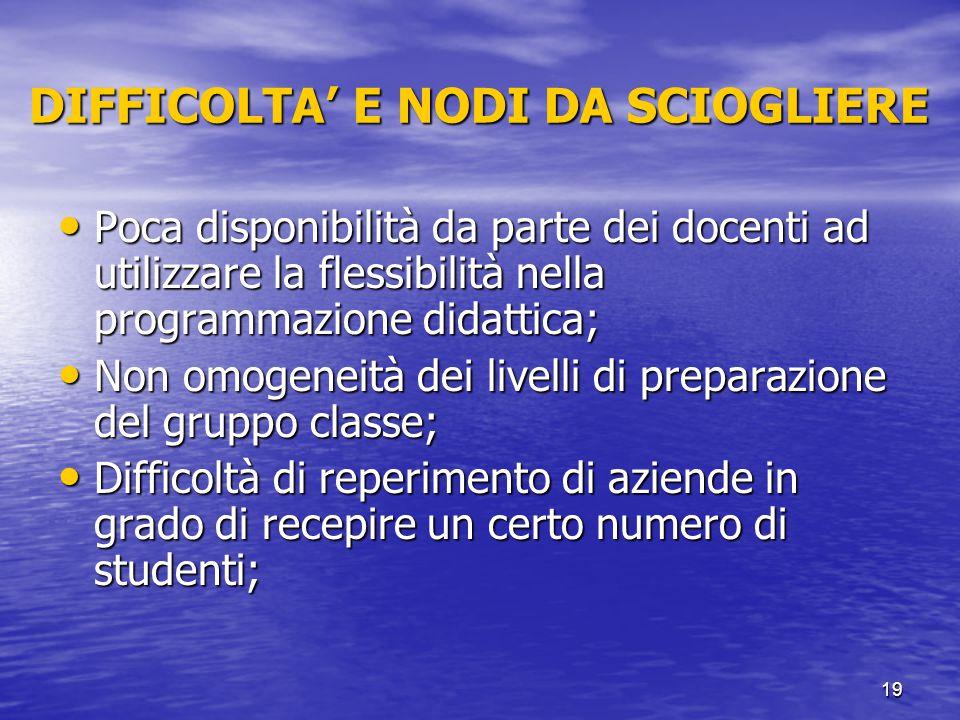19 DIFFICOLTA' E NODI DA SCIOGLIERE Poca disponibilità da parte dei docenti ad utilizzare la flessibilità nella programmazione didattica; Poca disponi