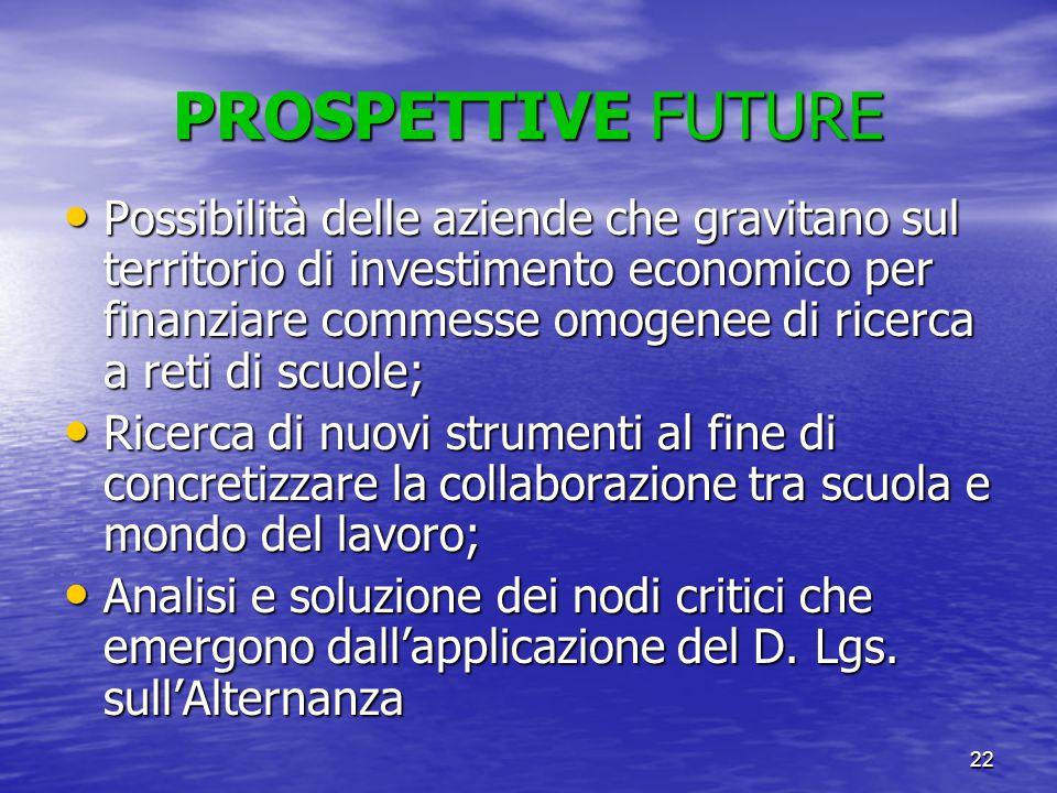 22 PROSPETTIVE FUTURE Possibilità delle aziende che gravitano sul territorio di investimento economico per finanziare commesse omogenee di ricerca a r