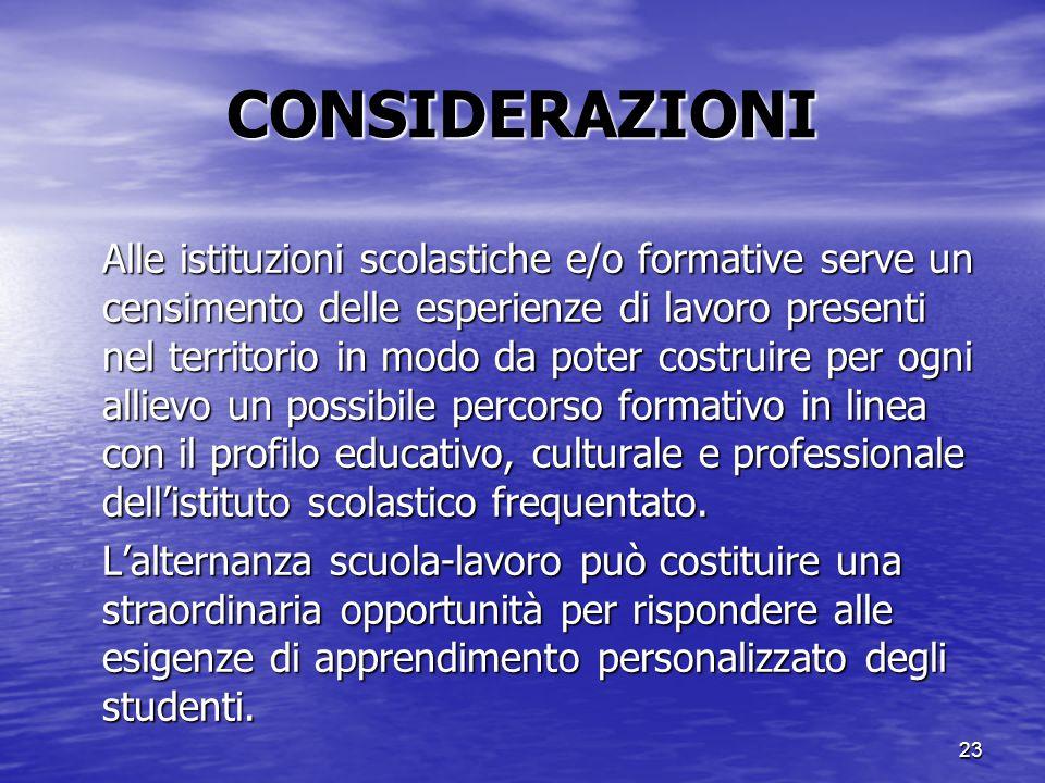 23 CONSIDERAZIONI Alle istituzioni scolastiche e/o formative serve un censimento delle esperienze di lavoro presenti nel territorio in modo da poter c