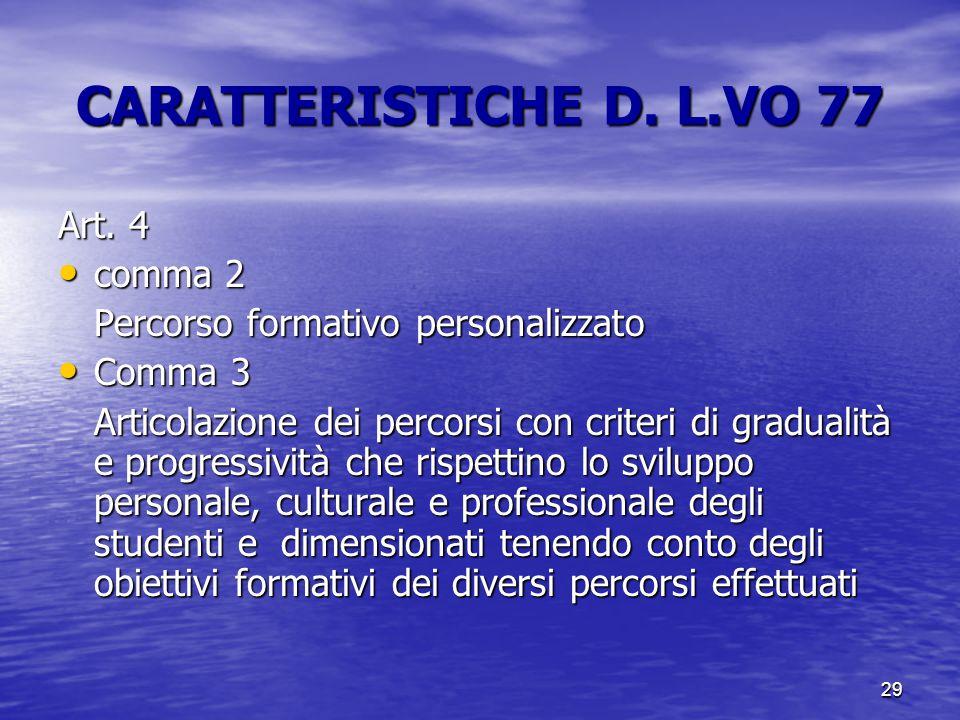 29 CARATTERISTICHE D. L.VO 77 Art. 4 comma 2 comma 2 Percorso formativo personalizzato Comma 3 Comma 3 Articolazione dei percorsi con criteri di gradu