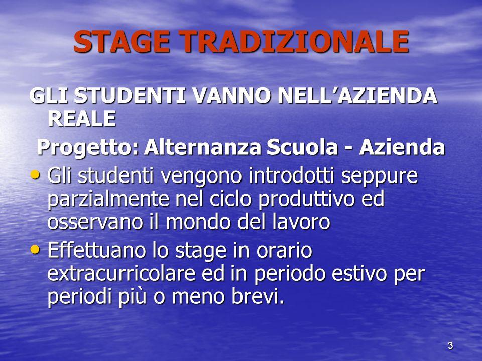 3 STAGE TRADIZIONALE GLI STUDENTI VANNO NELL'AZIENDA REALE Progetto: Alternanza Scuola - Azienda Gli studenti vengono introdotti seppure parzialmente