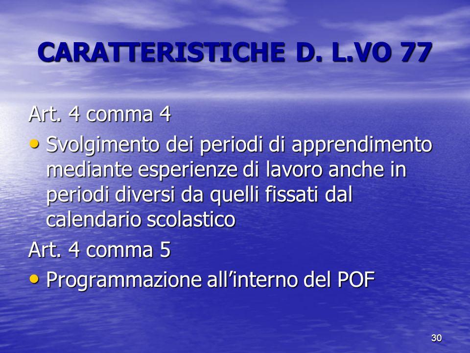 30 CARATTERISTICHE D. L.VO 77 Art. 4 comma 4 Svolgimento dei periodi di apprendimento mediante esperienze di lavoro anche in periodi diversi da quelli
