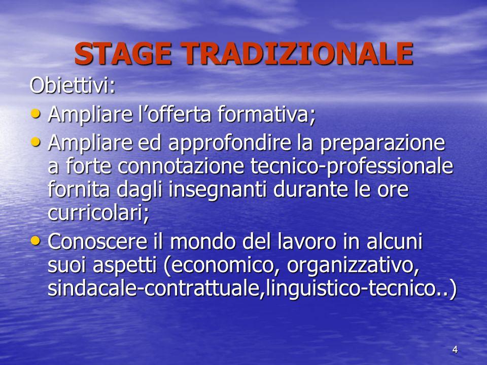 4 STAGE TRADIZIONALE Obiettivi: Ampliare l'offerta formativa; Ampliare l'offerta formativa; Ampliare ed approfondire la preparazione a forte connotazi