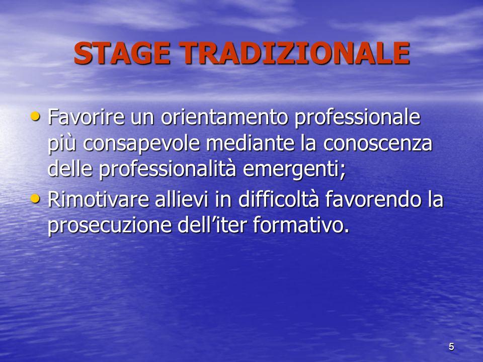 5 STAGE TRADIZIONALE Favorire un orientamento professionale più consapevole mediante la conoscenza delle professionalità emergenti; Favorire un orient