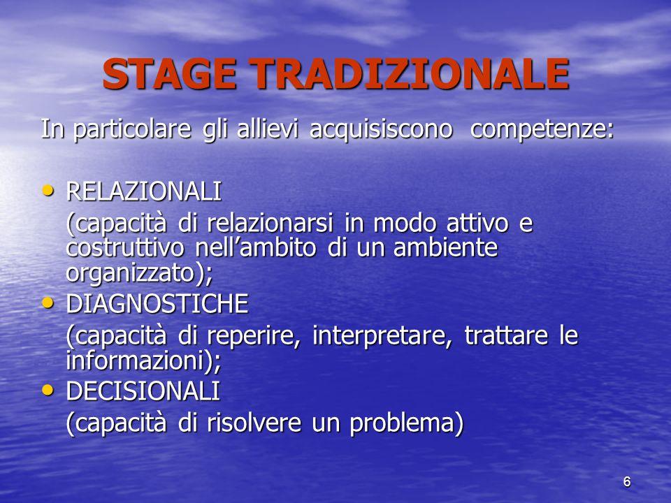 6 STAGE TRADIZIONALE In particolare gli allievi acquisiscono competenze: RELAZIONALI RELAZIONALI (capacità di relazionarsi in modo attivo e costruttivo nell'ambito di un ambiente organizzato); DIAGNOSTICHE DIAGNOSTICHE (capacità di reperire, interpretare, trattare le informazioni); DECISIONALI DECISIONALI (capacità di risolvere un problema)
