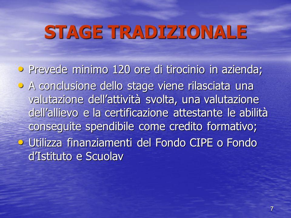 7 STAGE TRADIZIONALE Prevede minimo 120 ore di tirocinio in azienda; Prevede minimo 120 ore di tirocinio in azienda; A conclusione dello stage viene r