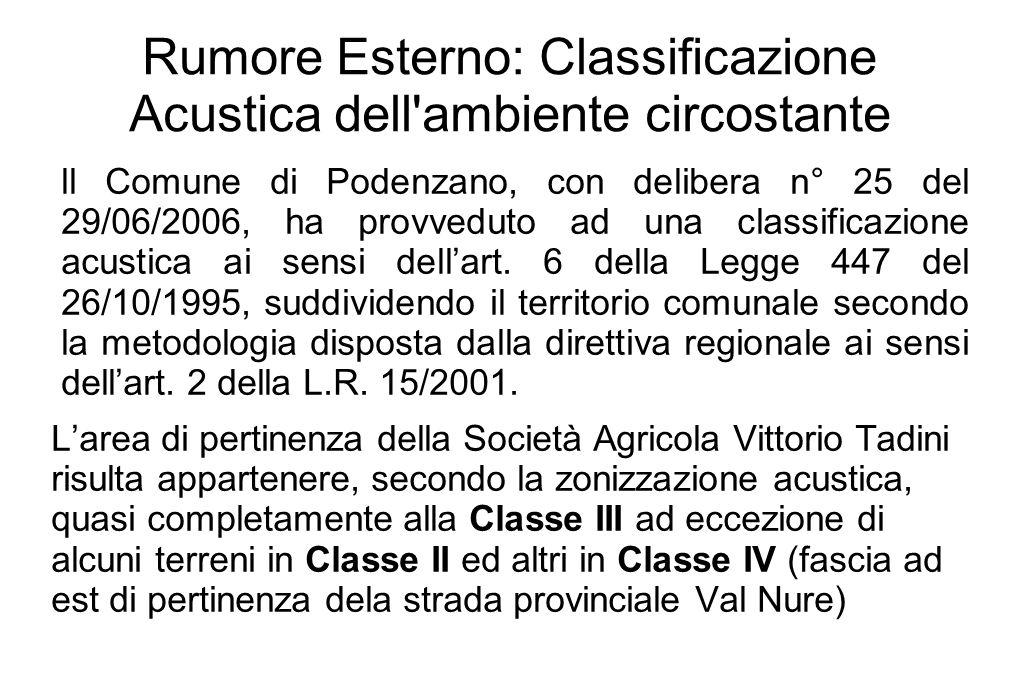 Rumore Esterno: Classificazione Acustica dell ambiente circostante ll Comune di Podenzano, con delibera n° 25 del 29/06/2006, ha provveduto ad una classificazione acustica ai sensi dell'art.