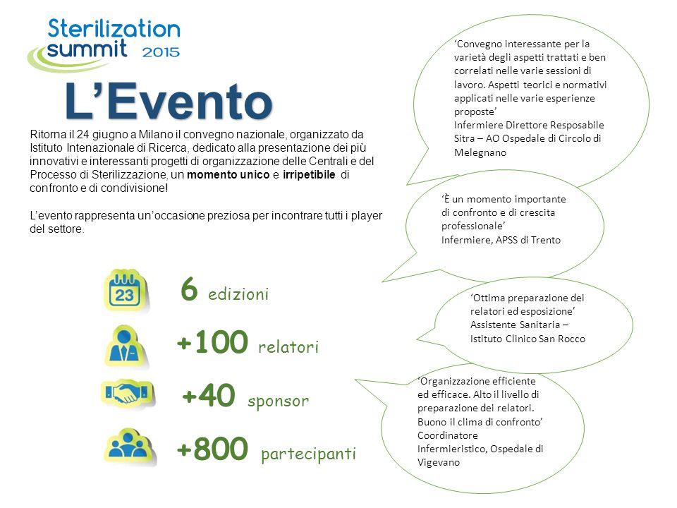 Ritorna il 24 giugno a Milano il convegno nazionale, organizzato da Istituto Intenazionale di Ricerca, dedicato alla presentazione dei più innovativi