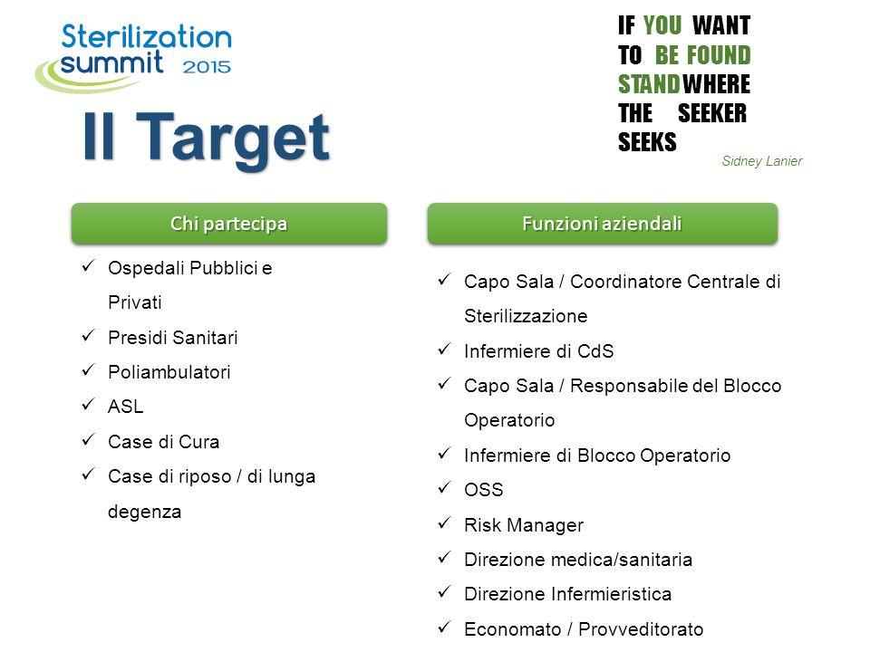 I Partecipanti.3M ITALIA - A.O.U.