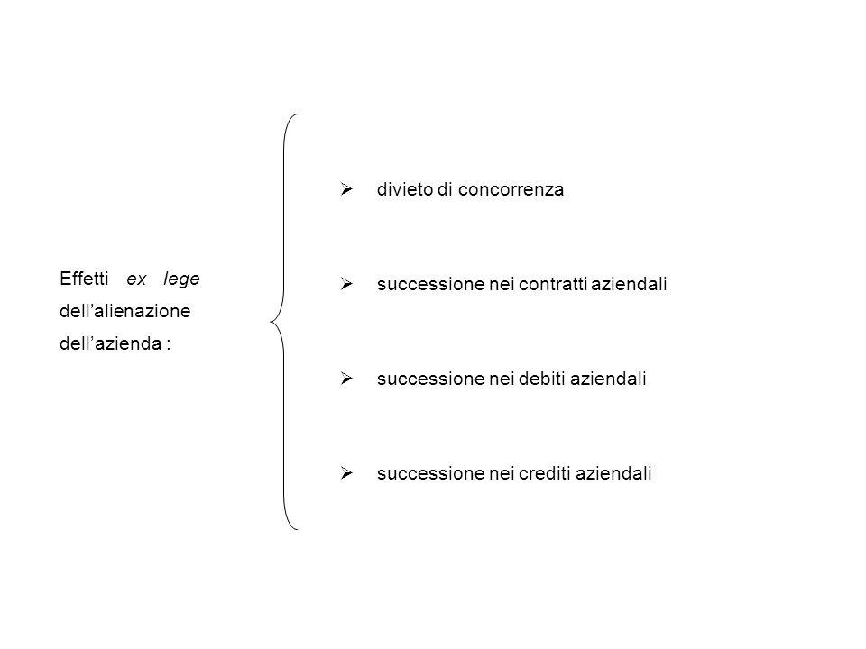 Effetti ex lege dell'alienazione dell'azienda :  divieto di concorrenza  successione nei contratti aziendali  successione nei debiti aziendali  su