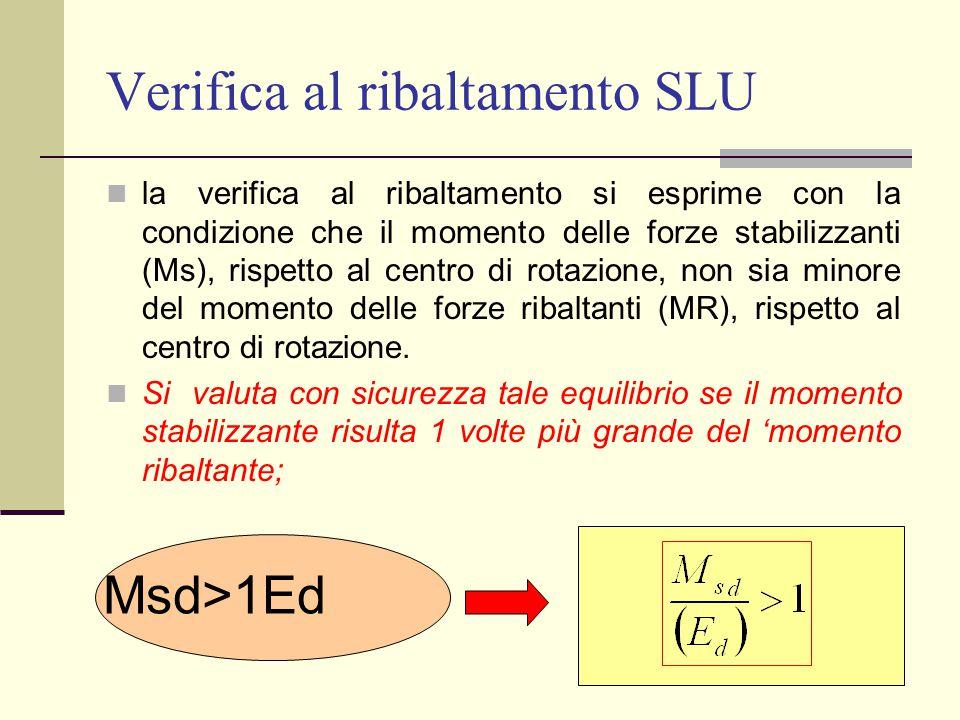 Verifica al ribaltamento SLU la verifica al ribaltamento si esprime con la condizione che il momento delle forze stabilizzanti (Ms), rispetto al centr