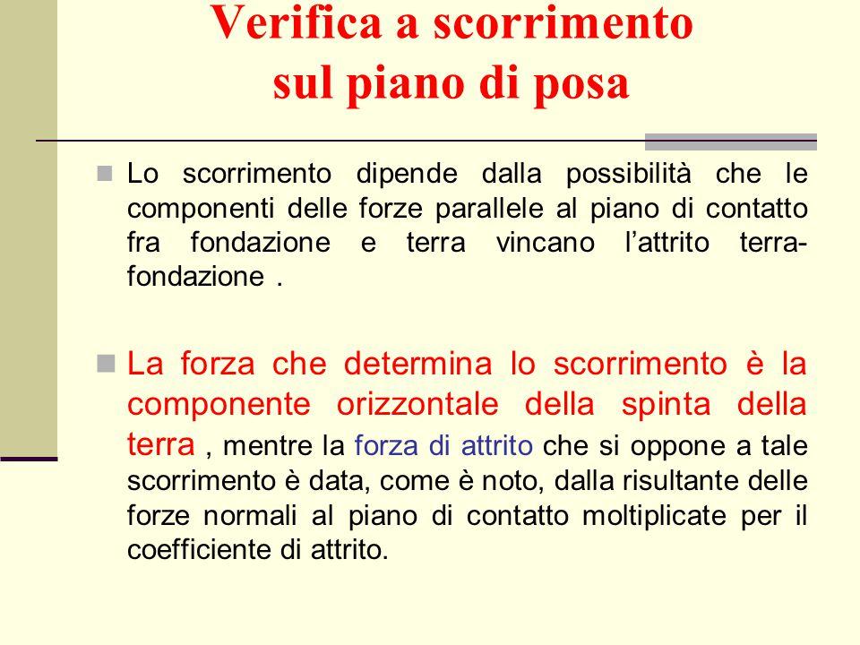 Verifica a scorrimento sul piano di posa Lo scorrimento dipende dalla possibilità che le componenti delle forze parallele al piano di contatto fra fon